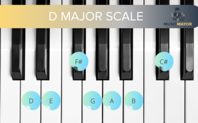 D Major Scale: How to play and harmonize this popular scale (with images)