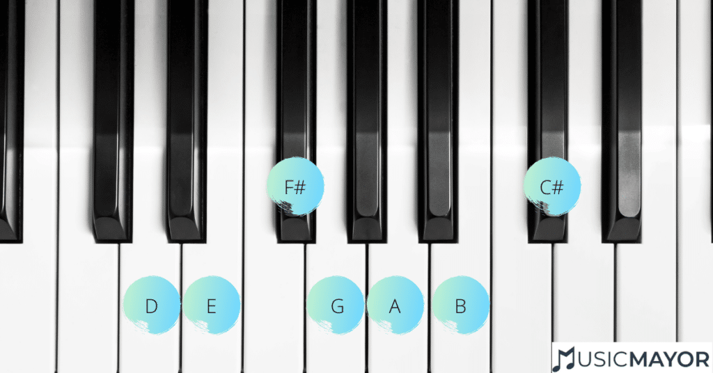 D major scale on Piano