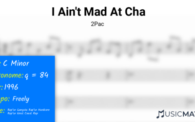 I Ain't Mad At Cha | 2Pac