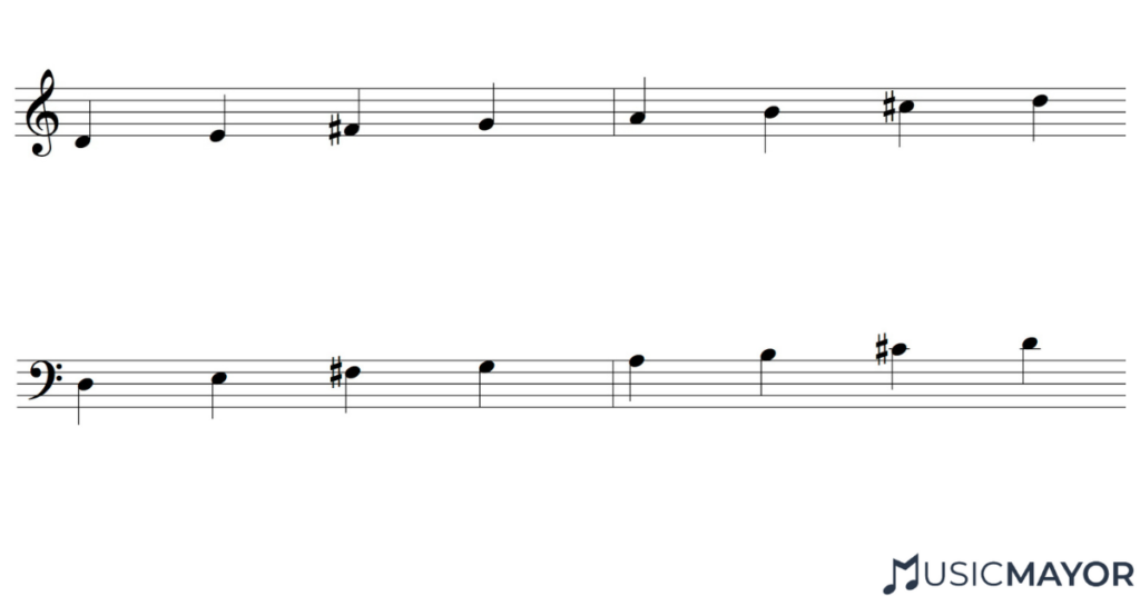 Musical Notation - D major scale