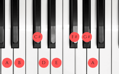 A major scale patterns on Guitar and Piano
