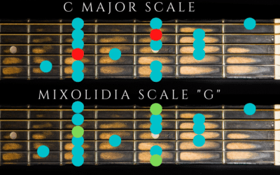 Play the Mixolydian Scale on Guitar like a pro!