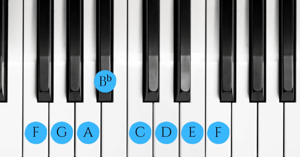 Escala mayor de Fa en Piano