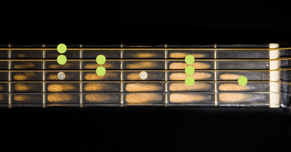 Escala mayor de La guitarra