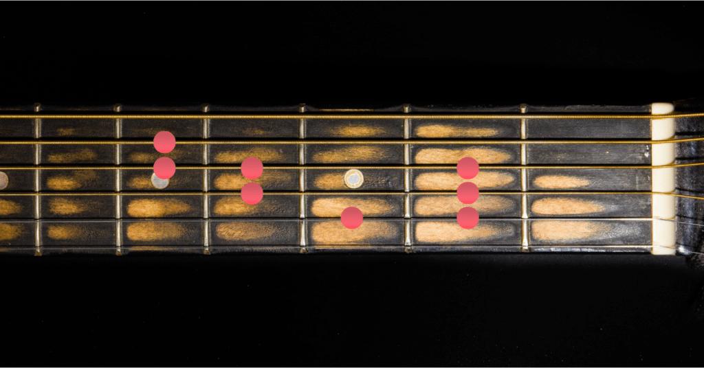 Escala mayor de Re guitarra