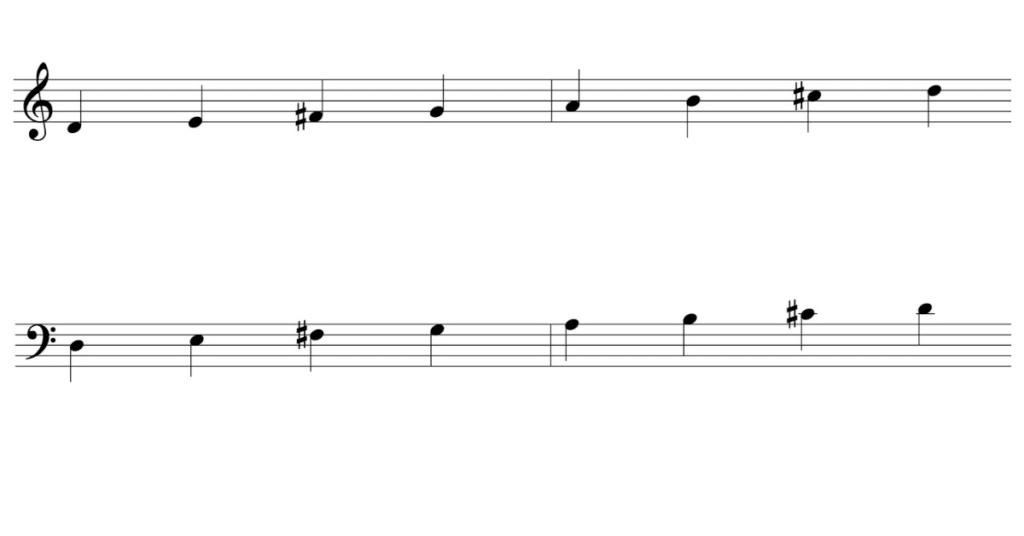 Escala mayor de Re Escala mayor de Re sheet music 1