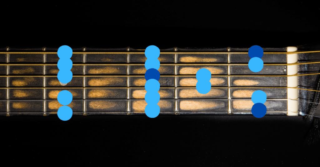 Escala mayor de Fa en guitarra