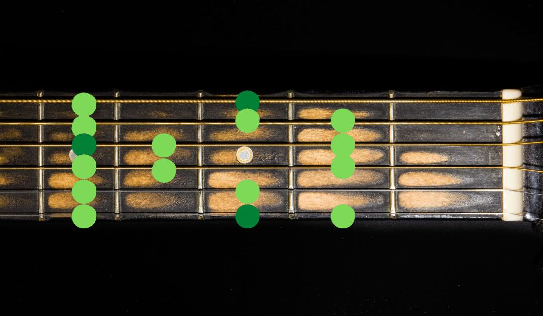 Escala mayor de Sol guitarra