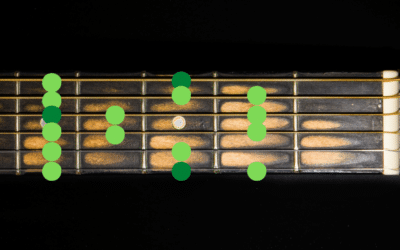 The G Major Scale | Your Ultimate Guide to G Chords