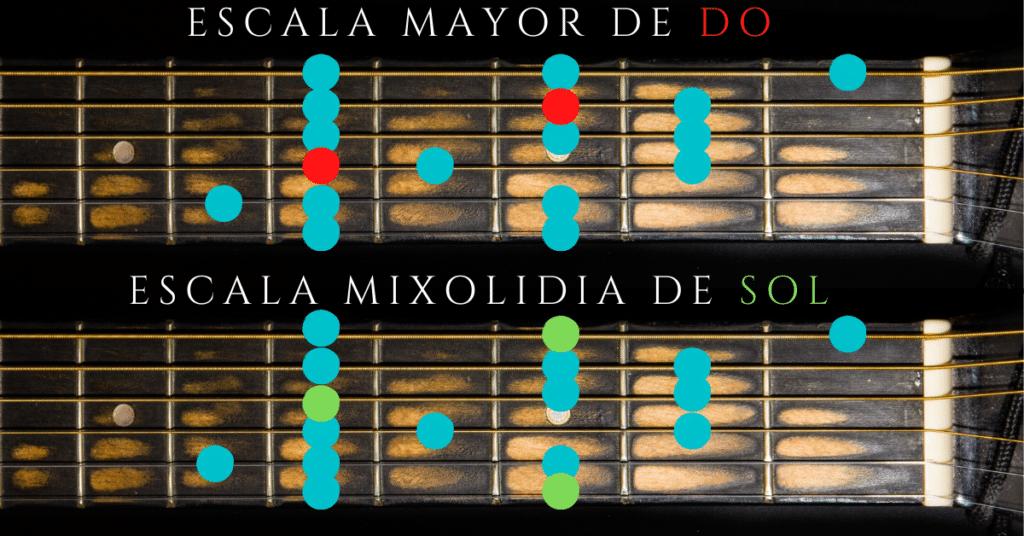 Escala Mixolidia en la Guitarra
