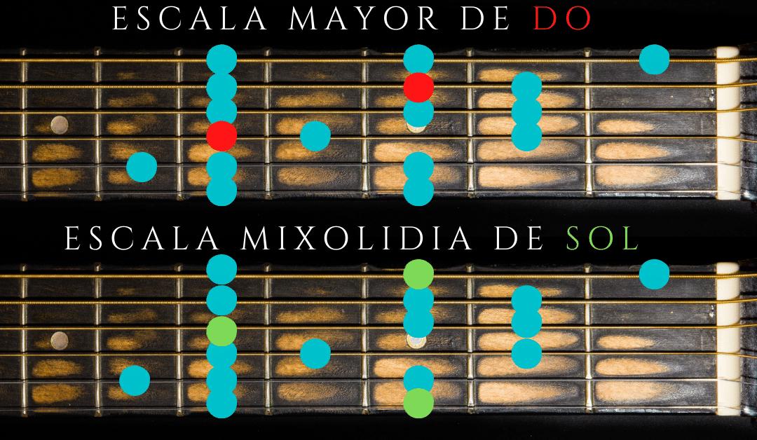 Mixolydian Guitarra