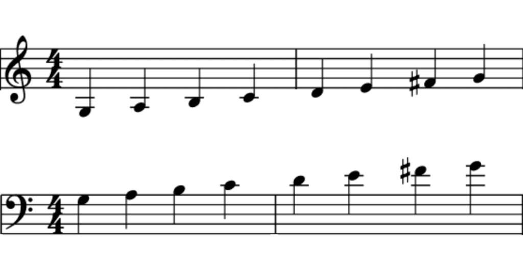 g notación musical mayor